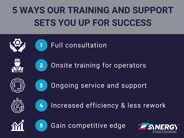 SYN service support graphic