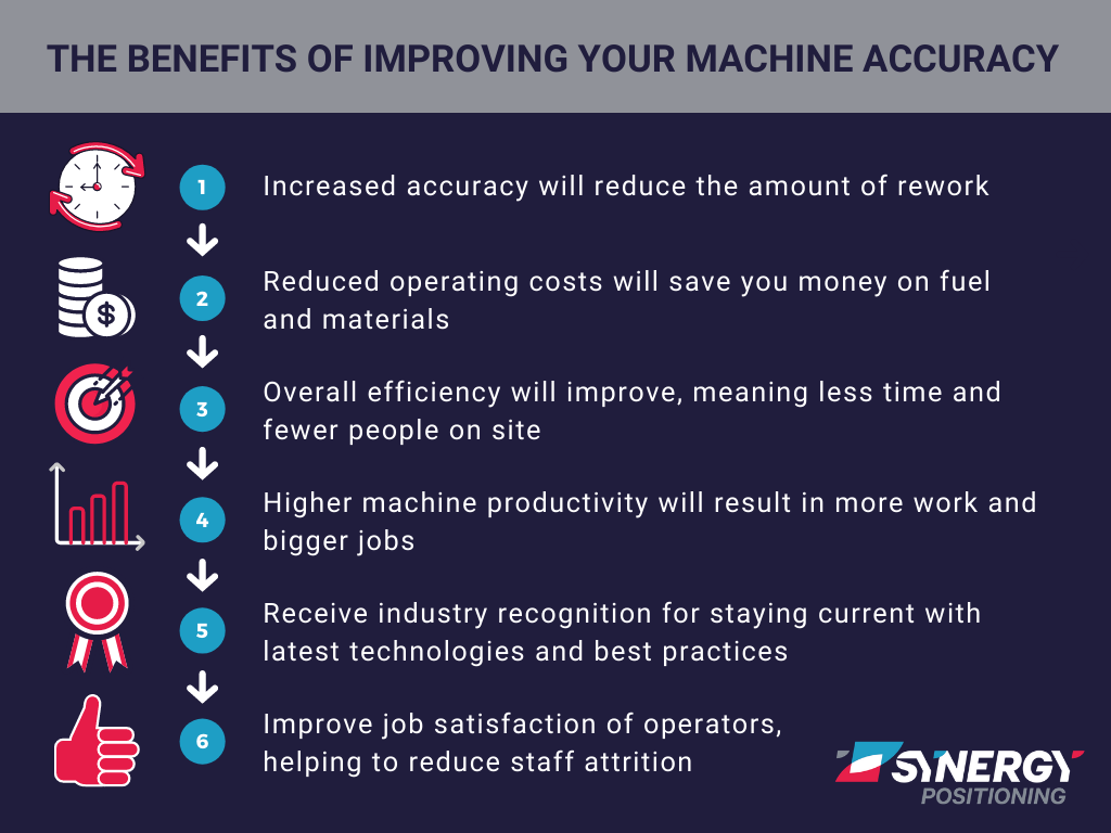The benefits of improving your machine accuracy